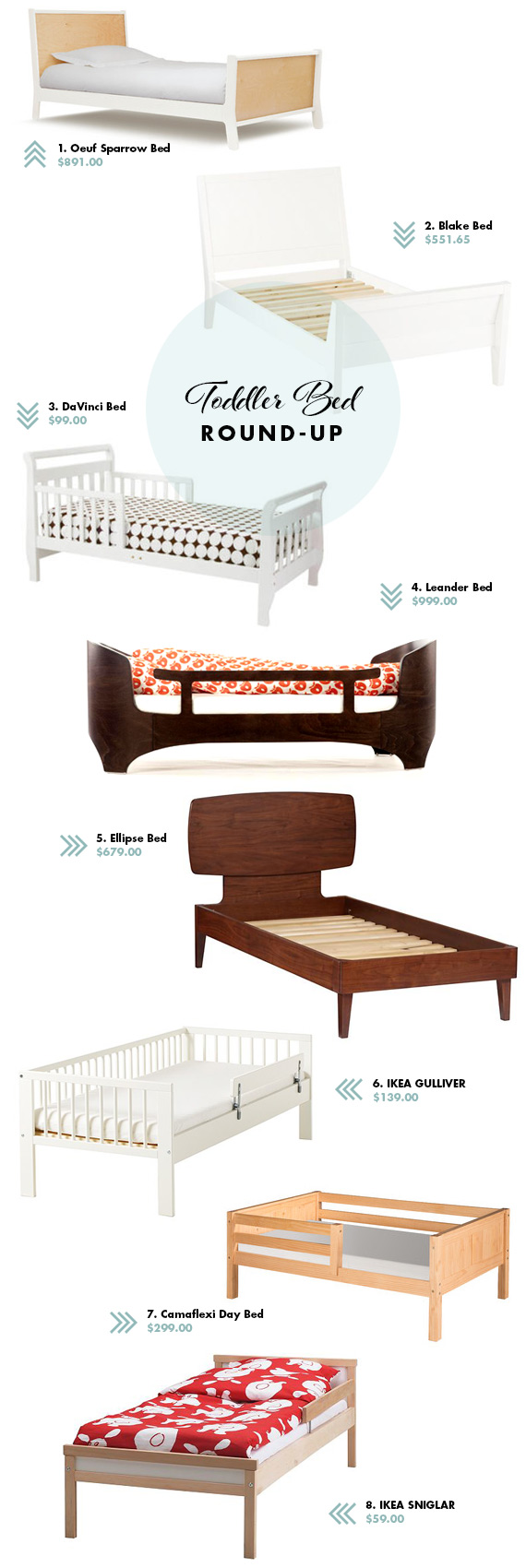 Toddler bed round up | http://www.100layercakelet.com/?p=19883